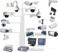 CCTV y Sistemas de Seguridad